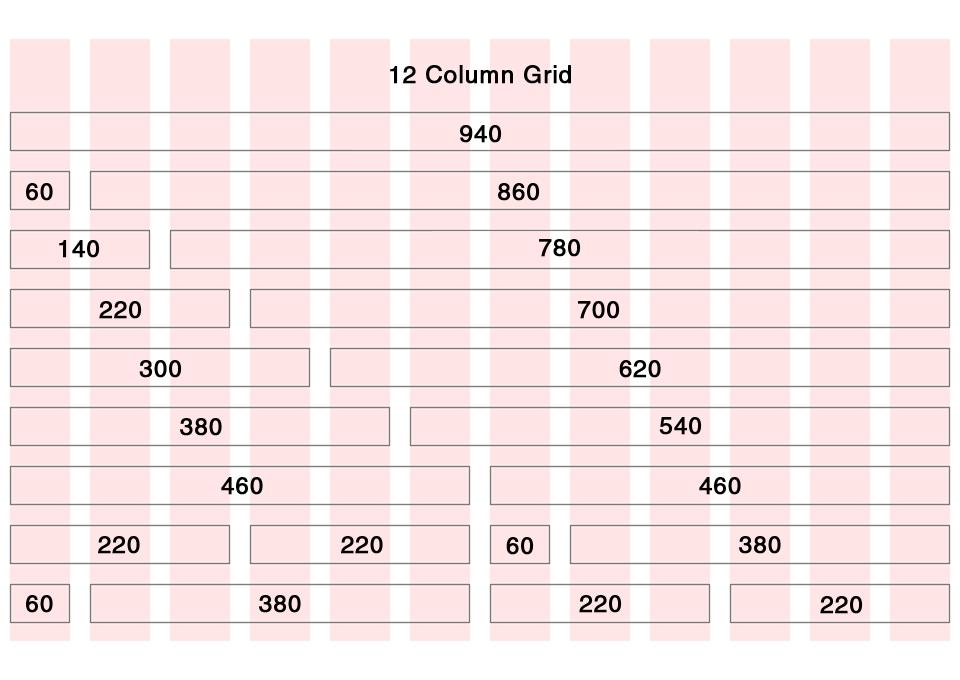 960 Grid példa