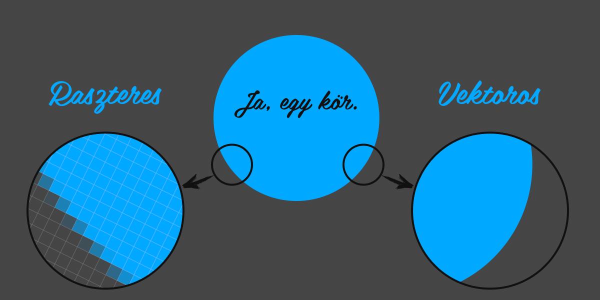 raszter vs vektoros képalkotás zoom - csurga